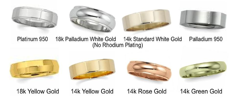 jewelry precious metal color chart
